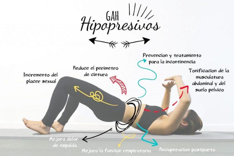 se puede hacer hipopresivos embarazada
